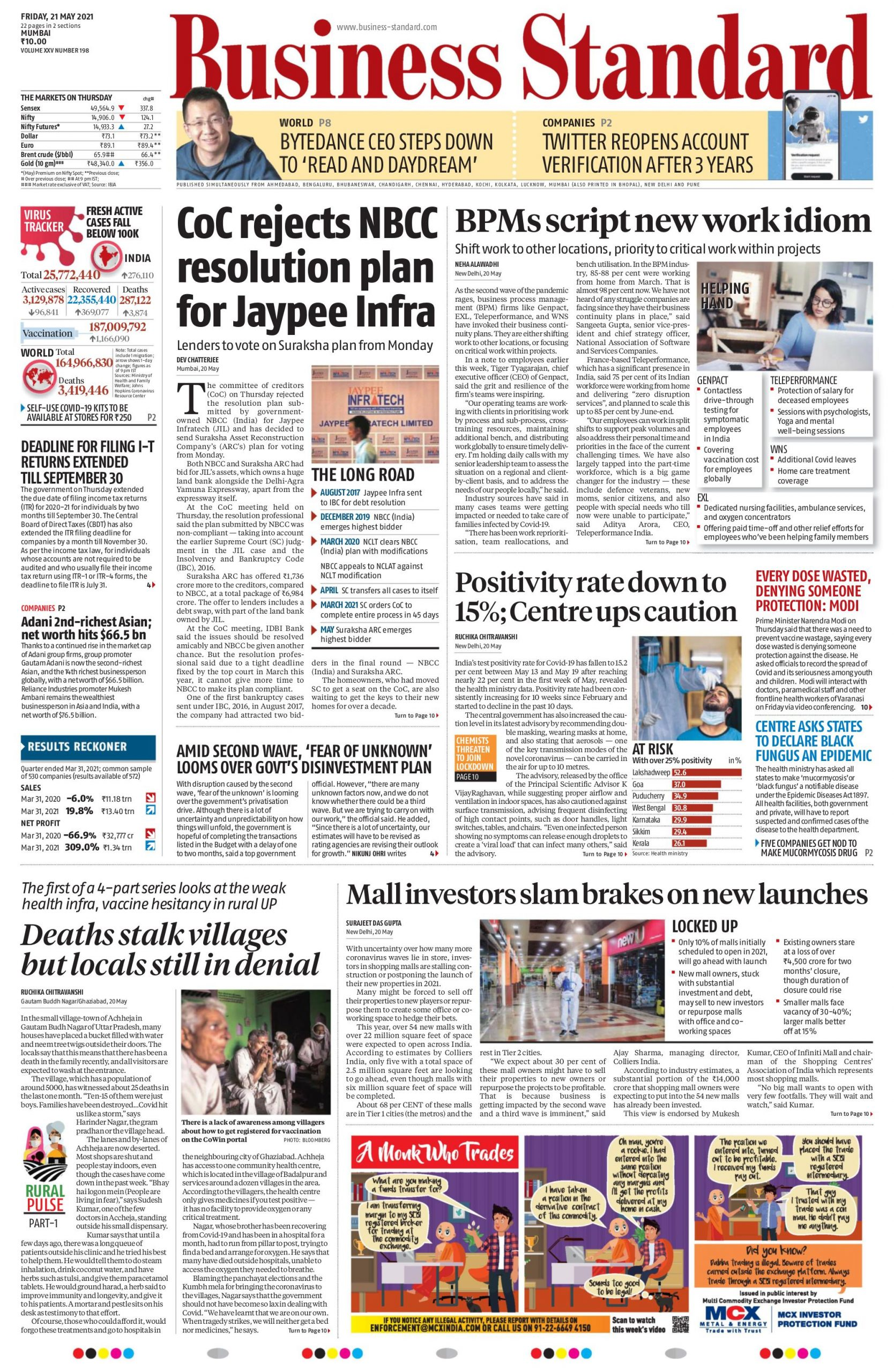 Business Standard 21st May 2021