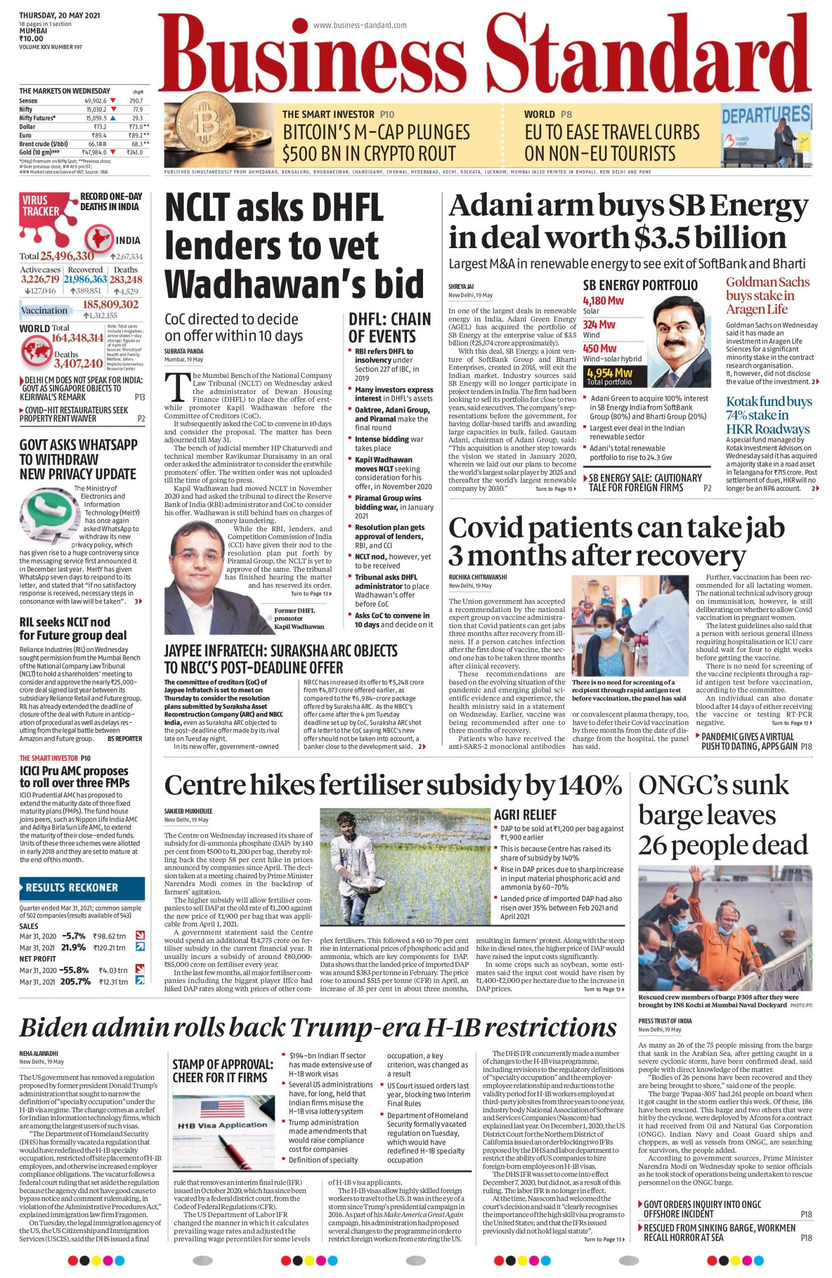 Business standard 20th May 2021