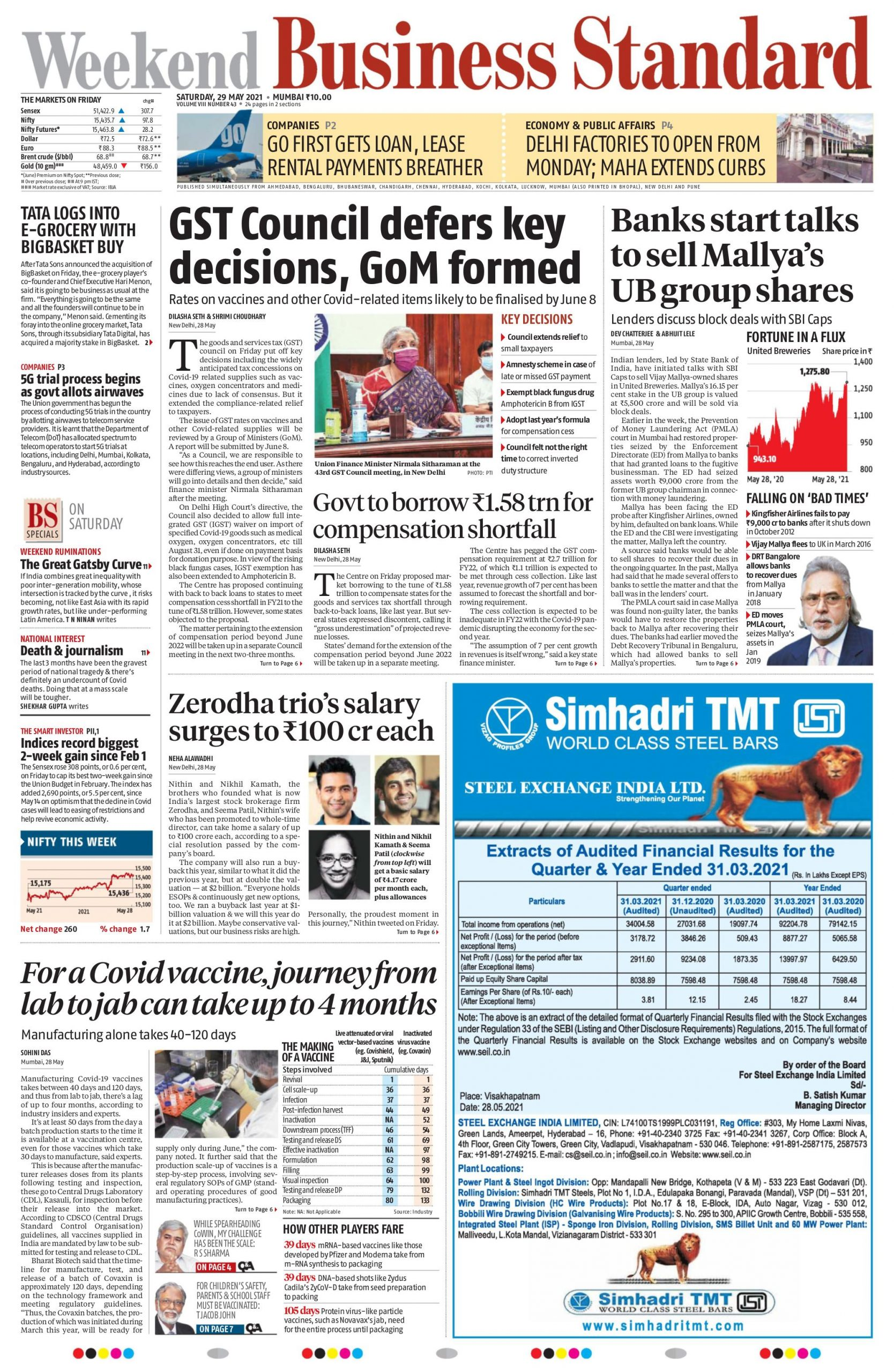 business standard 29th may 2021